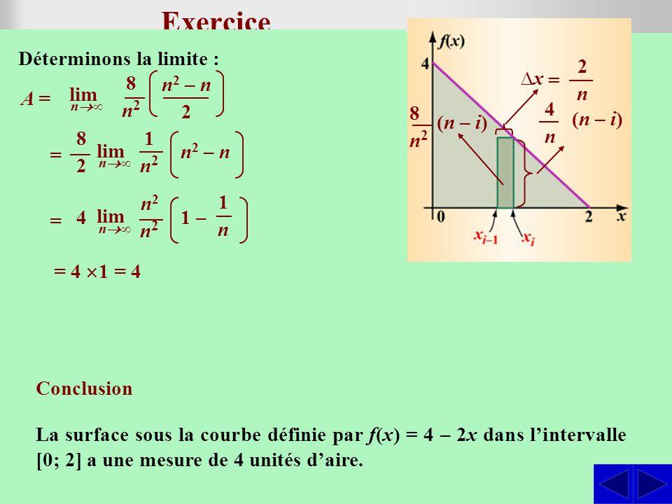 Exercice Déterminer l'aire sous la courbe définie par f(x) = 4 – 2x dans l'intervalle [0; 2] en considérant les frontières de droite.